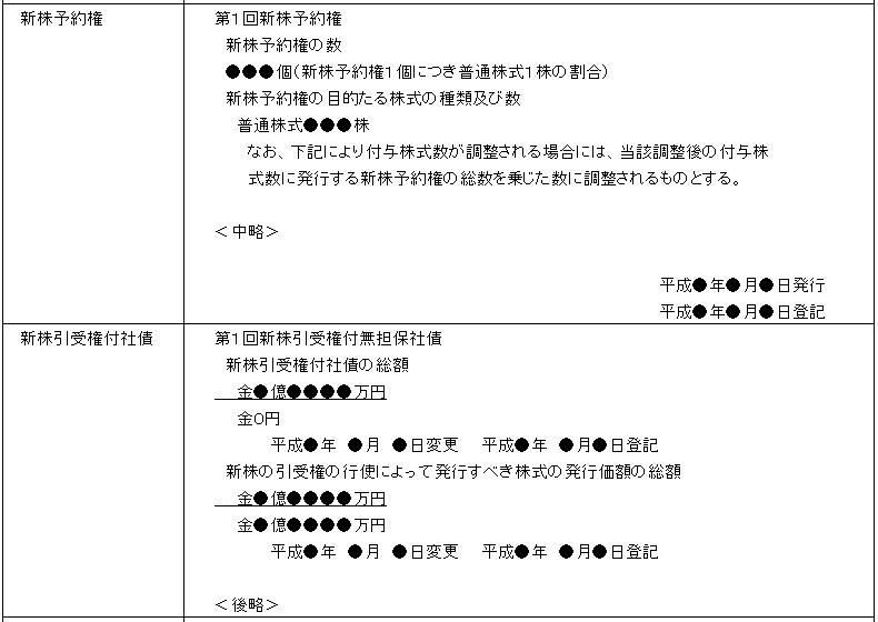 商業・法人登記情報サンプル3