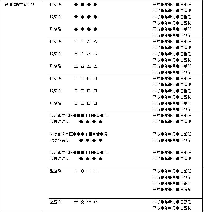 商業・法人登記情報サンプル2