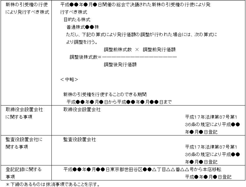 商業・法人登記情報サンプル4