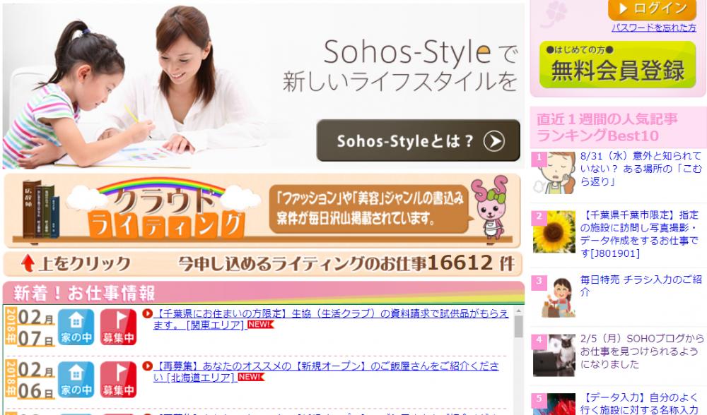 Sohos-Styleトップ