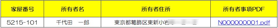 空き家リストサンプル_緯度・経度あり_2行2
